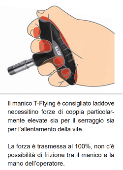 Sloky cacciavite dinamometrico accessori