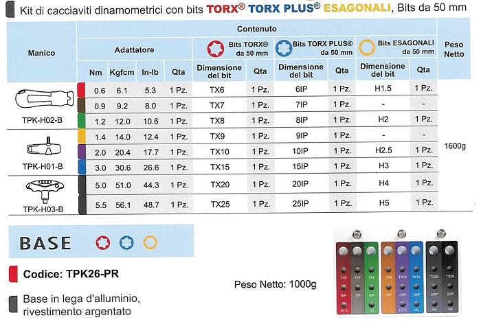 Sloky cacciavite dinamometrico tabella